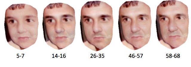 Nuovo software genera le immagini di come sarà da adulto il volto di un bambino