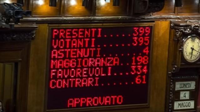 """""""Italicum"""" è legge = più che un """"Porcellum"""""""