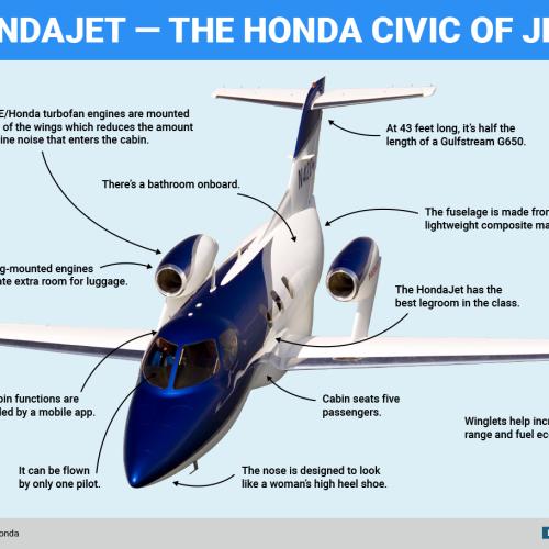 Jet Privato Prezzo Nuovo : Il nuovo mini jet privato della honda globonews