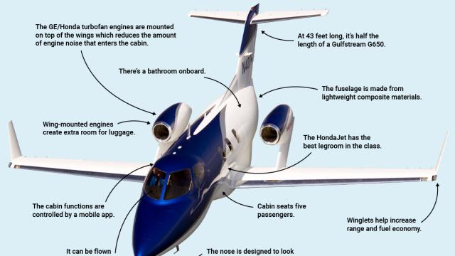 Jet Privato Prezzo Nuovo : Agosto globonews