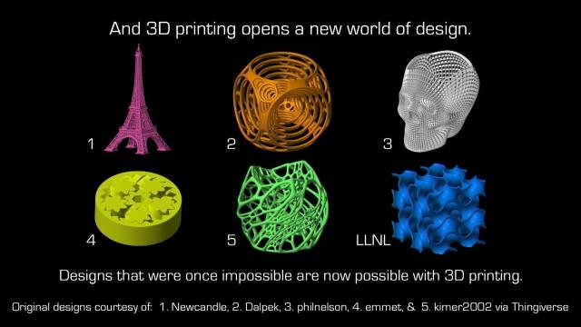 Stampa 3D: dall'immaginazione alla realizzazione