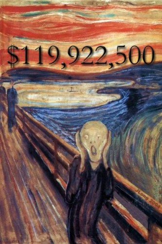 The Scream create da Munch
