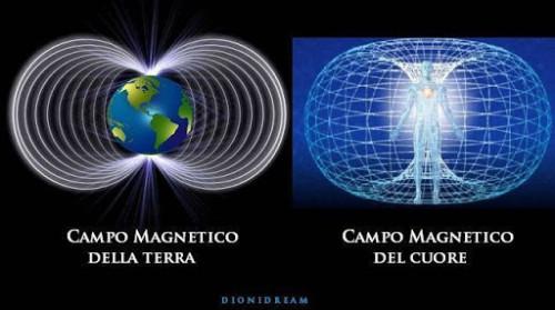 campi-magnetici-cuore-terra