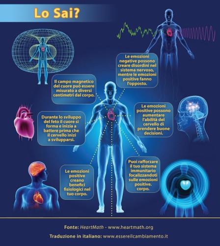 heartmath-infographic-top_ita